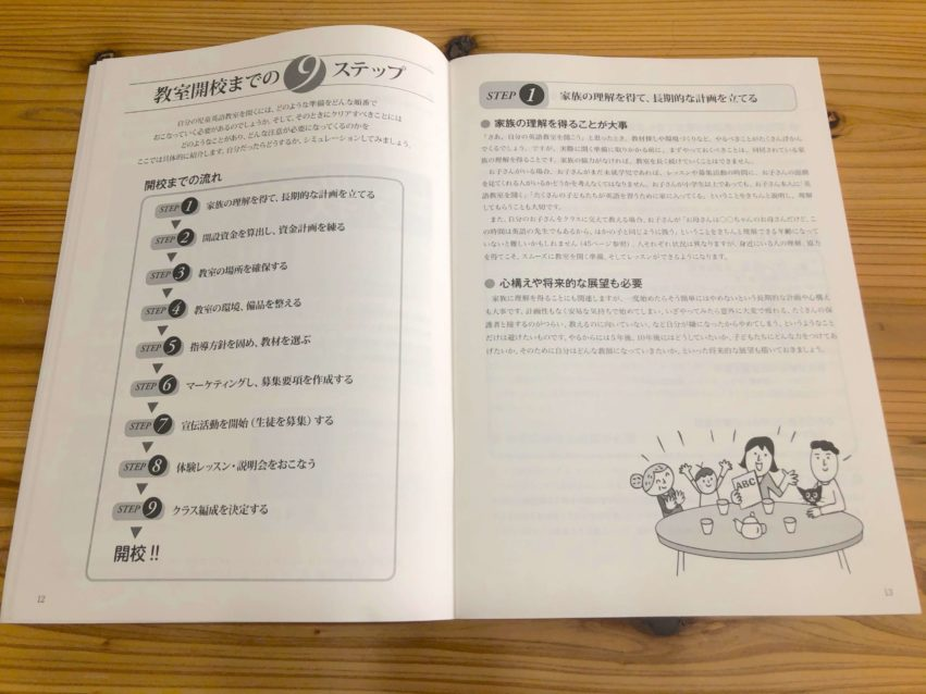 コースガイド「教室開業ステップ」の写真:小学校英語指導者資格認定 +アルク児童英語教師養成コース