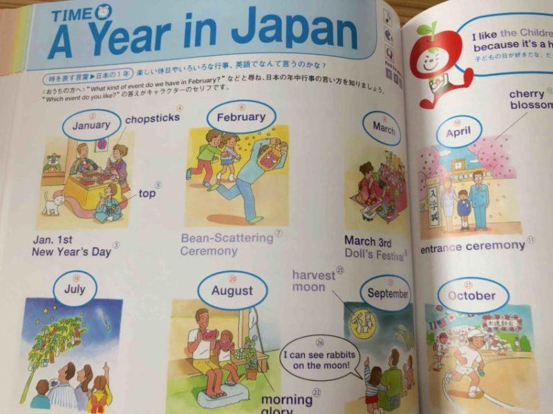 【アルクの2000語えいご絵じてん】日本文化を英語で学ぶページ